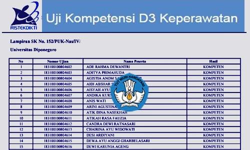 Hasil Pengumuman Ujian Kompetensi D3 Keperawatan Indonesia di Ukperawat.dikti.go.id - 2019, 2020, 2021, 2022 - www.herusetianto