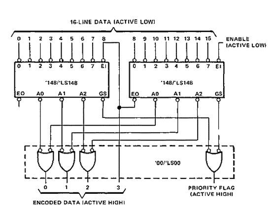 Rangkaian Encoder Data Output Aktif High