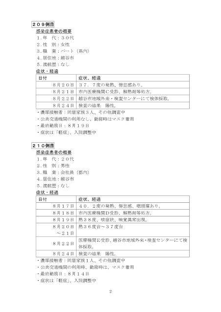 新型コロナウイルス感染症患者の発生について(8月24日発表)