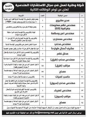 وظائف خالية متنوعة بالمملكة العربية السعودية مهندسين ومساحين ومراقب طرق