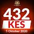 432 kes baru Covid-19 hari ini, angka sangat membimbangkan