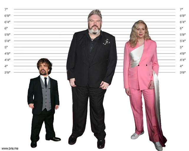 Kristian Nairn height comparison with Peter Dinklage and Gwendoline Christie