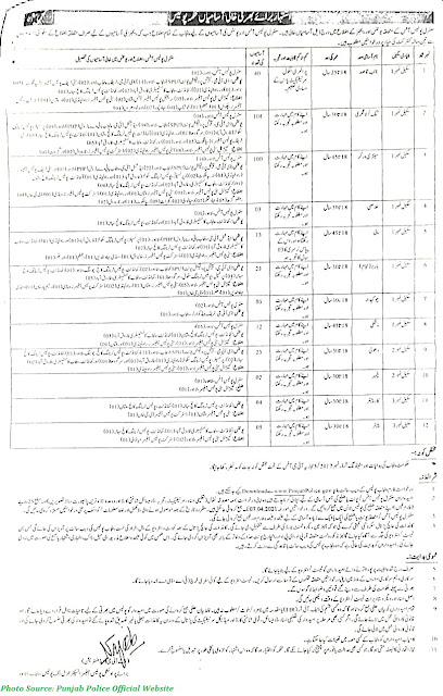 Punjab Police Jobs 2021 - Latest Jobs in Punjab Police 330+ Posts Announced in Latest Advertisement