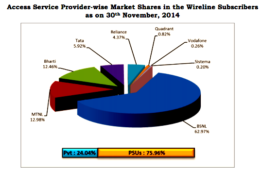 wireline-market-nov2014