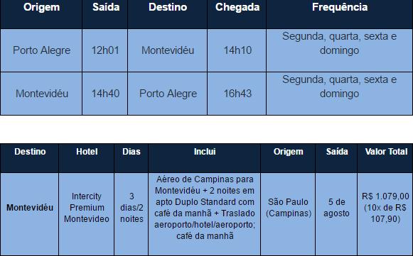 Azul inaugurou voos para Montevidéu e voltará a voar para Punta del Este