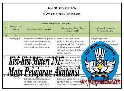 Kisi-Kisi Materi  Akutansi PLPG 2017