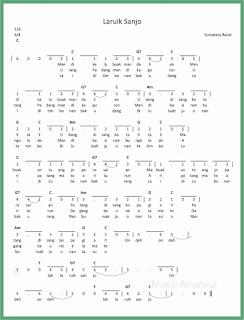 not angka lagu laruik sanjo lagu daerah sumatera barat