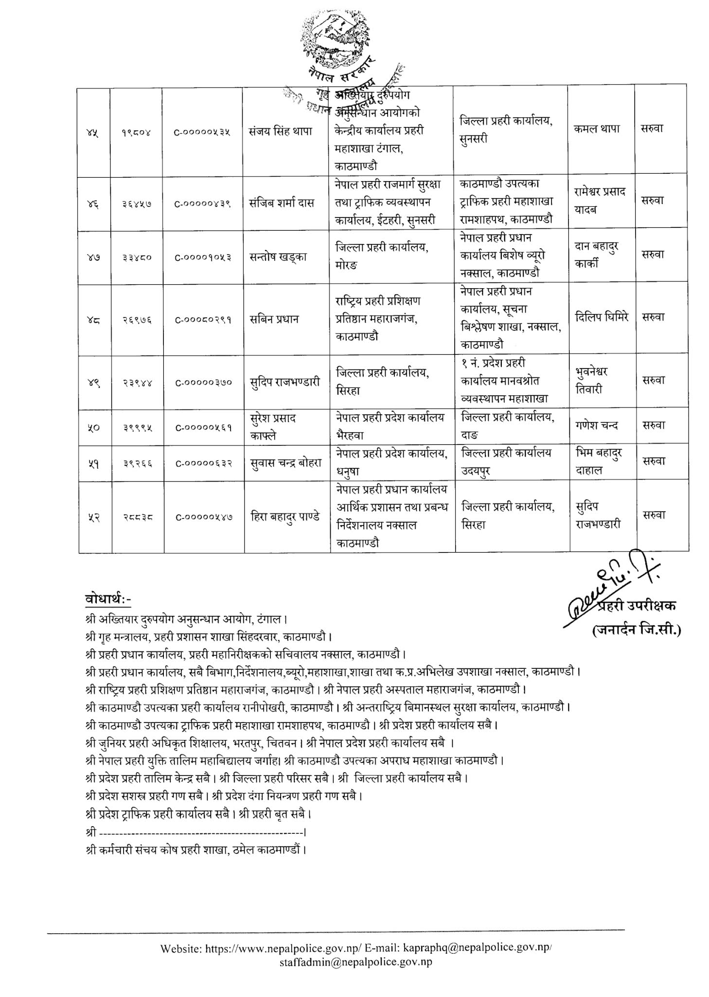 Nepal Police - Transfer List of 52 Superintendent of Nepal Police (SP)
