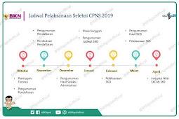 Catat !!! Jadwal Pelaksanaan Seleksi CPNS 2019