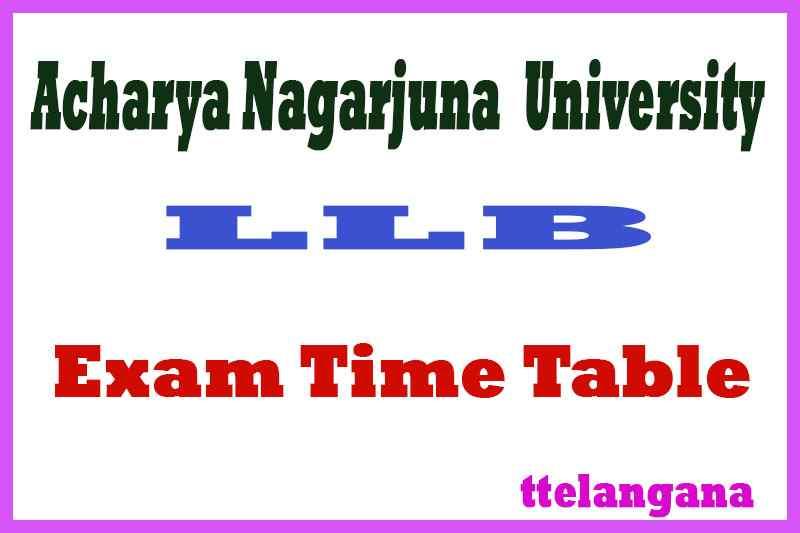 Acharya Nagarjuna  University ANU LLB Exam Time Table