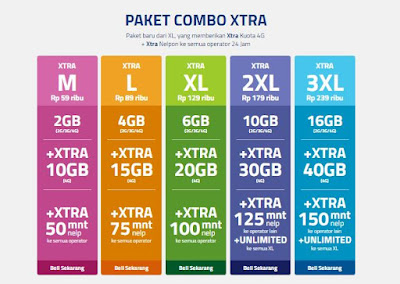 Paket Internet XL 12 GB + Nelp 30 menit All Operator Hanya Rp. 47.500
