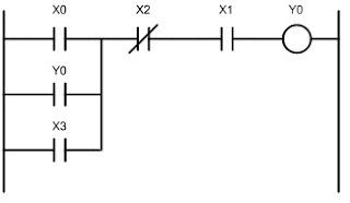 Diagram Ladder PLC