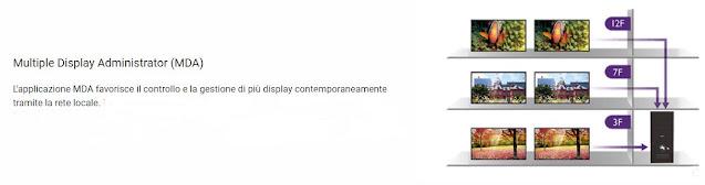 noleggio display multiplo