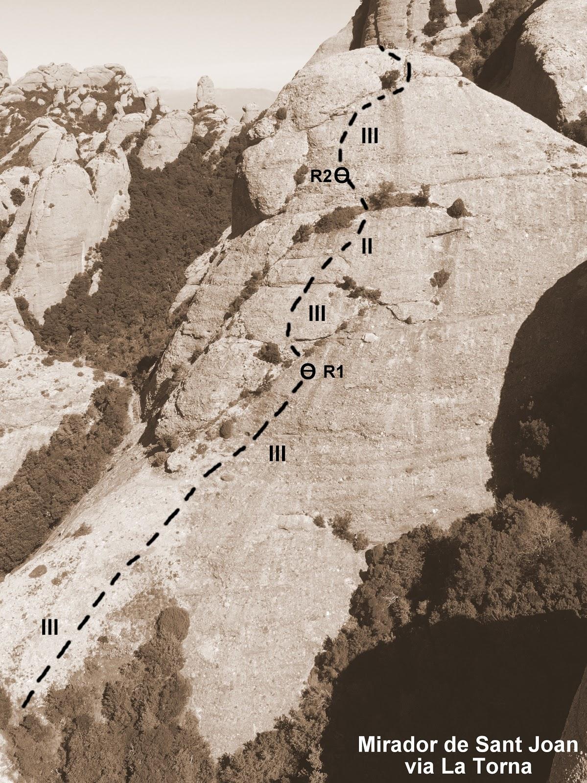Mirador de Sant Joan, via La Torna