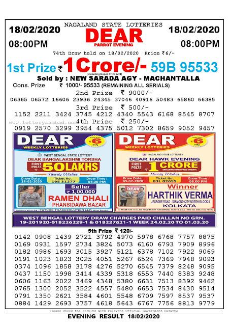 Nagaland State 18-02-2020  Lottery Sambad Result 800 PM