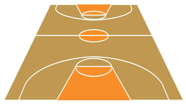 luas dan lebar ukuran lapangan basket