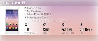 34. Huawei Ascend P7