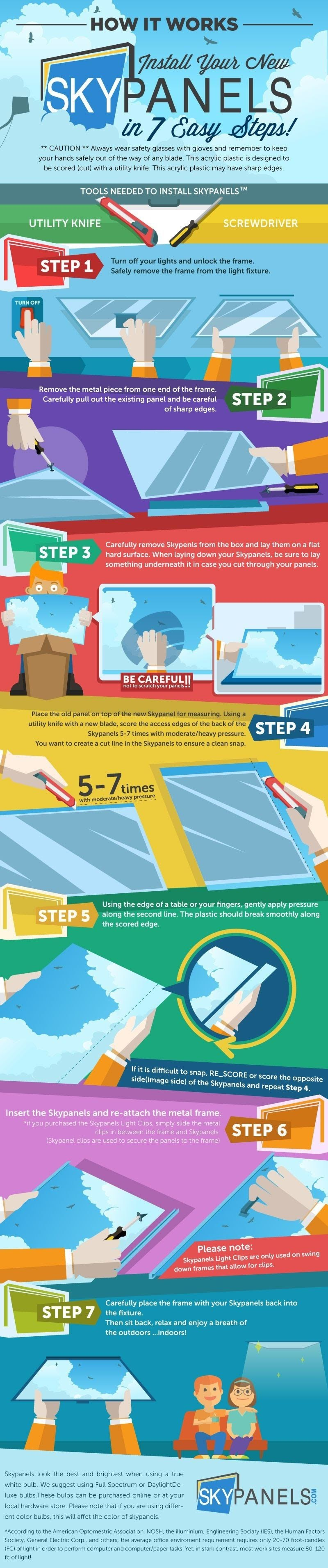 Install Your New Skypanels In 7 Easy Steps