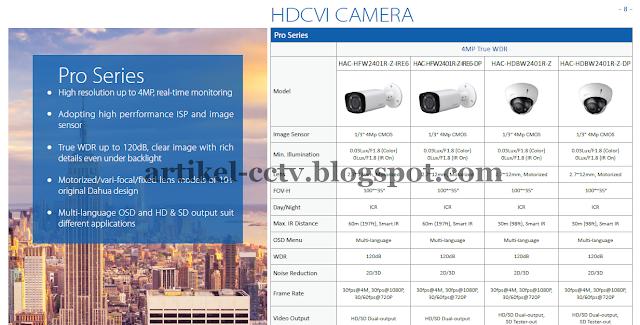 4MP 4K HDCVI