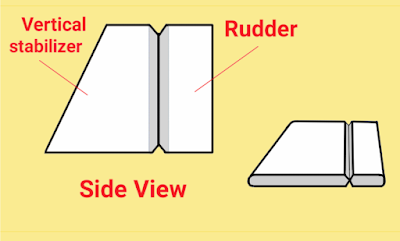Picture of Rc Planes Rudder and Vertical Stabilizer