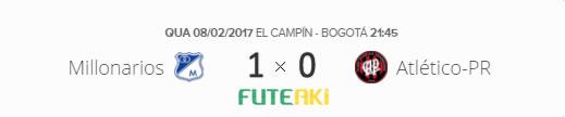 O placar de Millonarios-COL 1x0 Atlético-PR pela Segunda Fase da Libertadores 2017