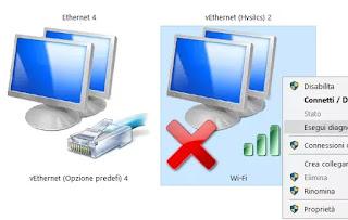 risolvere problemi internet