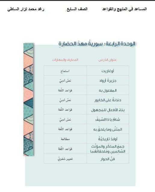 شرح الوحدة الرابعة في اللغة العربية للصف السابع