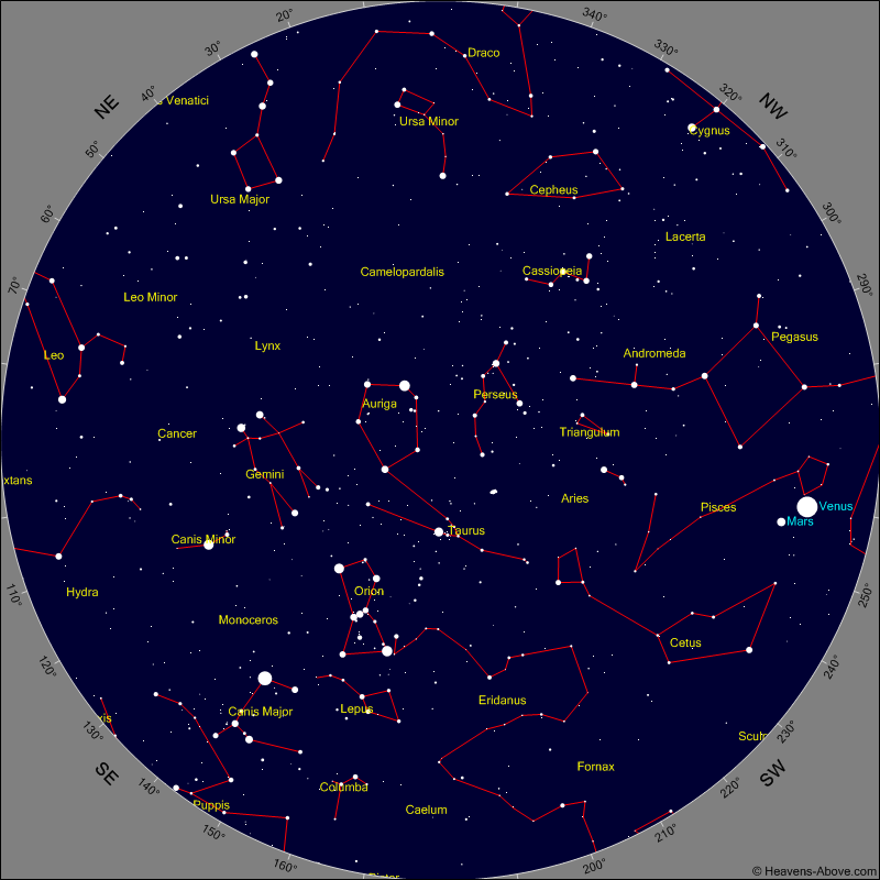 Sky Chart for the evening of Sunday Jan 29th