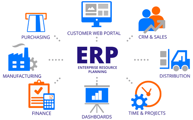 update accounting system upgrade erp software enterprise resource planning