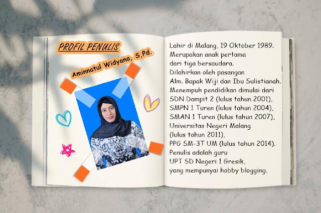 profil Aminnatul Widyana
