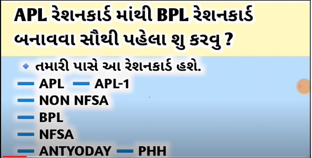 ration card APL to BPL in Gujarat