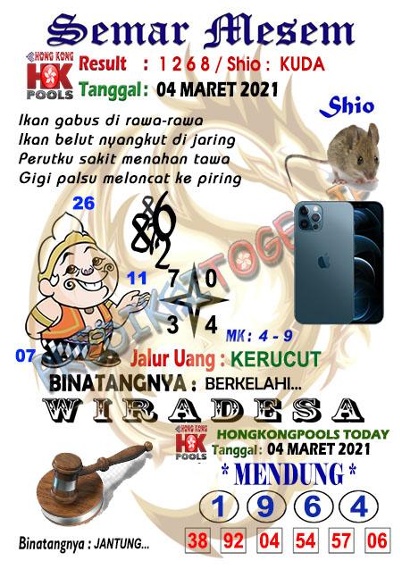 Syair Semar Mesem HK Kamis 04 Maret 2021