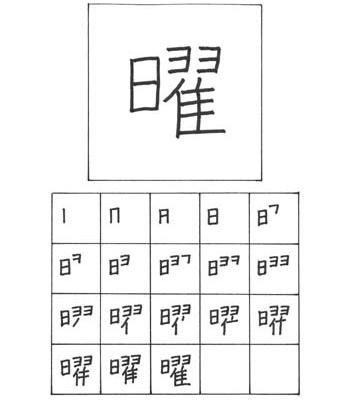 kanji hari