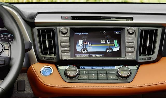 2018 Toyota Rav4 Hybrid Review