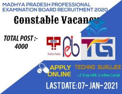 Madhya-Pradesh-MPPEB-MP-Police-Constable-Recruitment-2020