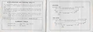 OB1 Repairs: Honda CB125S Owner's Manual