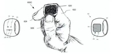 Apple phát triển mạnh ý tưởng với chiếc Nhẫn thông minh điều khiển iPhone và iPad | Khám phá