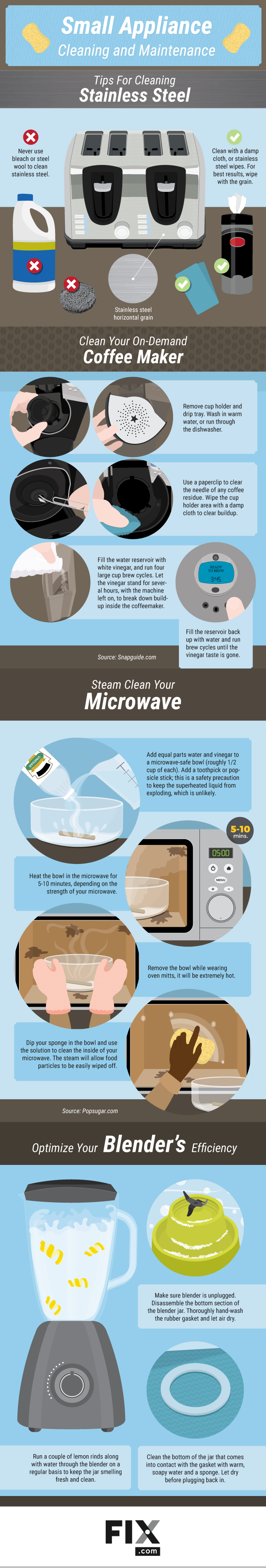 How to Clean Your Countertop Appliances #infographic