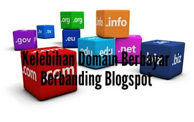 5 Kelebihan Domain Berbayar Berbanding Blogspot