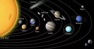 Information about Solar System
