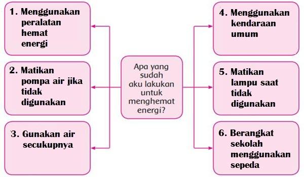 Hemat Energi