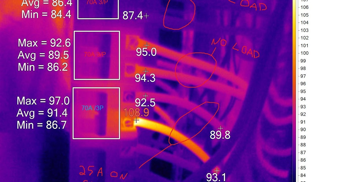 Ir informir blog why covers are removed for ir surveys for Thermal imaging report template