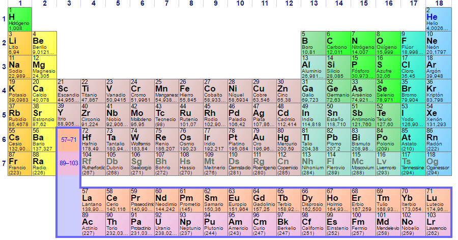 La tabla peridica y los enlaces quimicos historia de la tabla la tabla peridica y los enlaces quimicos historia de la tabla periodica urtaz Images