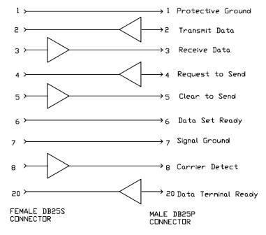 rs232-line-booster-internal-circuit-diagram