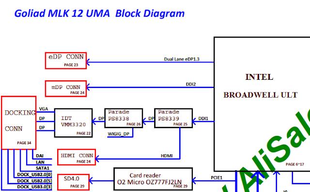 DAY11AMB6E0 HP 14-V023TU Schematic