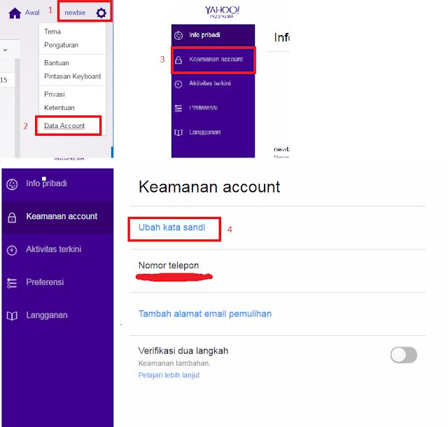 Cara Terbaru Merubah Password Email Yahoo