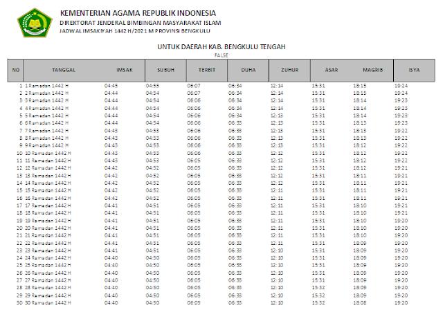 Jadwal Imsakiyah Ramadhan 1442 H Kabupaten Bengkulu Tengah, Provinsi Bengkulu