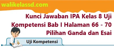 Kunci-Jawaban-IPA-Kelas-8-Uji-Kompetensi-Bab-I-Halaman-66-67-68-69-70-Pilihan-Ganda-dan-Esai