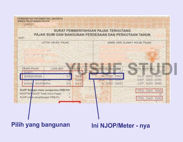 NJOP per Meter KIP Kuliah 2021