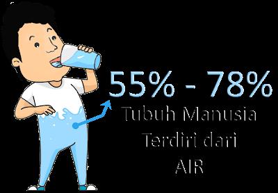 Manusia Ada Karena Sumber Air Minum Tetap Terjaga